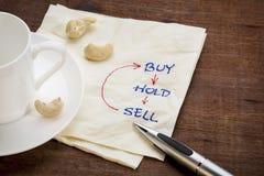 Koop, houd, verkoop concept stock afbeelding