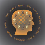 Kopf im Profil gefüllt mit Schachfiguren Stockfotos
