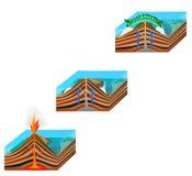 Korallatollbildande stock illustrationer