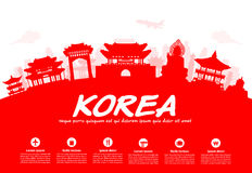 Korea loppgränsmärken Royaltyfri Bild
