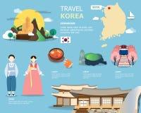 Koreańska mapa i punkty zwrotni dla traviling w Korea ilustraci des Zdjęcia Stock