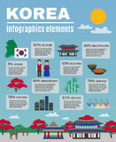 Korean Culture Infographic Presentation Layout Royalty Free Stock Photography