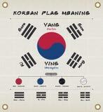 Korean Flag Stock Photos