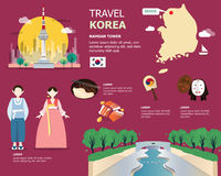 Korean map and landmarks for traviling in Korea illustration des Stock Photos