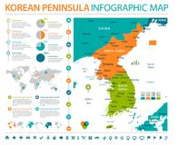 Korean Peninsula Map - Info Graphic Vector Illustration Stock Photos