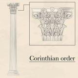 Korinthische hellenische Bestellung Stockfotografie