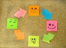 Korka brädet med den färgrika stolpen dess föreställande olika emoticons med olikt sinnesrörelsekommunikationsbegrepp Royaltyfri Foto