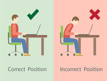 Korrekte und falsche Sitzenlage am Computer Stockbilder