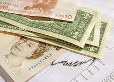 Kors-hastighet dollareuro-pund. Arkivbilder