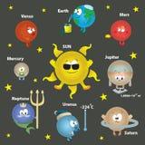 kortbegreppet lurar det sol- avståndssystemet royaltyfri illustrationer