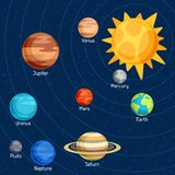 Kosmische illustratie met planeten van zonne Stock Afbeelding