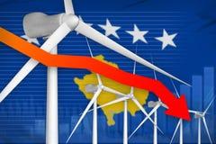 Kosovo wind energy power lowering chart, arrow down - alternative natural energy industrial illustration. 3D Illustration stock illustration