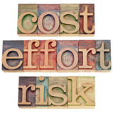 Kosten, Bemühung, Gefahr - Geschäftskonzept Stockbilder