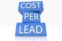 Kosten pro Führung Lizenzfreie Stockbilder