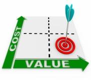 Kosten Sie Wert-Matrix - Pfeil und Ziel Stockbild