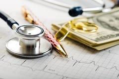 Kosten voor medica stock afbeeldingen