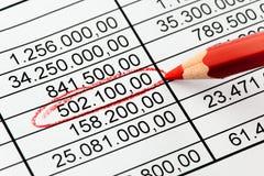Kostenüberwachung Stockfotos