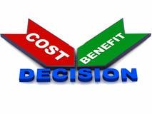 Kostnad benefits beslut Arkivbild