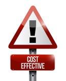 Kostnad - effektivt begrepp för varningstecken Arkivfoto