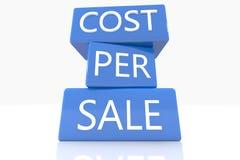 Kostnad per Sale Fotografering för Bildbyråer
