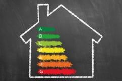 Kosztu skuteczny domowy rysunek na chalkboard lub blackboard obrazy stock
