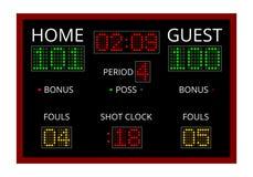 Koszykówki tablica wyników royalty ilustracja