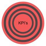 KPI Bullseye Arkivfoto