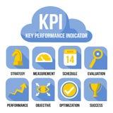 KPI - Grupo da ilustração do vetor do negócio do indicador de desempenho chave Fotografia de Stock