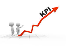 KPI ( Key performance indicator) Royalty Free Stock Image