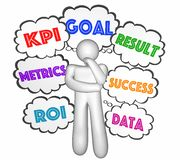 KPI Key Performance Indicator Thought Clouds Thinker Goals. 3d Illustration Stock Photography