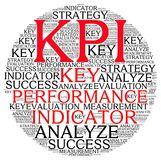 Kpi plan review word cloud. Kpi plan review idea business analysis achievement word cloud concept Royalty Free Stock Photography
