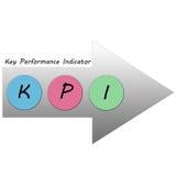 KPI strzała Fotografia Stock