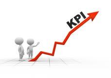 KPI (Zeer belangrijke prestatie-indicator) Royalty-vrije Stock Afbeelding