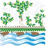 Krajobraz z starymi ?odziami rybackimi na jeziorze na pogodnym letnim dniu w przedpolu w tle, sk?on z royalty ilustracja