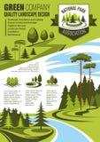 Krajobrazowy utrzymania i horticulture plakat ilustracja wektor