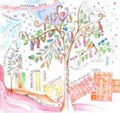 kraju cukierki Cukierku drzewo, cukierku floss, cukieru deszcz, karmelu krzak, marmoladowe skały, ciastka, czekoladowe góry i mor Fotografia Royalty Free
