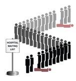 Krankenhaus-Warteliste vektor abbildung