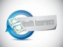 Krankenversicherungs-Preiszyklus-Zeichenkonzept Stockfoto