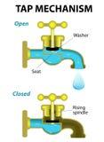 Kranowy mechanizm. Wektorowy diagram Obraz Royalty Free