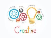 Kreativ mit Gang-Konzept Infographic Schablone stock abbildung