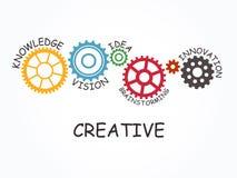 Kreativ mit Gang-Konzept Infographic Schablone Auch im corel abgehobenen Betrag lizenzfreie abbildung