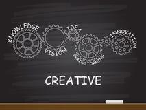 Kreativ mit Gangkonzept auf Tafel Auch im corel abgehobenen Betrag lizenzfreie abbildung