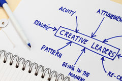 Kreative Führung stockfoto