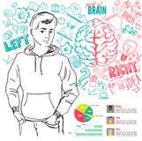 Kreative Gehirn Idee Innerhalb des Archivs können Sie Dateien in solchen Formaten finden: ENV, ai, Cdr, Jpg Stockbild