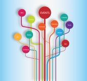 Kreative Idee und Konzept des Ereignisbaums Stockfotografie