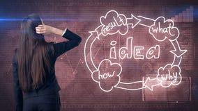 Kreative Ideen Konzept, die Schönheitsgeschäftsfrau, die zurück auf Studio steht, malten Hintergrund nahe Organisationsdiagramm d Stockbilder