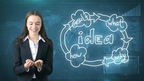 Kreative Ideen Konzept, Schönheitsgeschäftsfrau, die Palmenhand auf gemaltem Hintergrund nahe Organisationsdiagramm der Idee hält Lizenzfreie Stockfotografie
