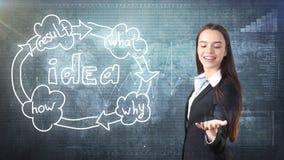 Kreative Ideen Konzept, Schönheitsgeschäftsfrau, die Palmenhand auf gemaltem Hintergrund nahe Organisationsdiagramm der Idee hält Stockbilder