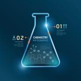 Kreative Schablonenchemie-Reagenzglas-Fahnenlinie Lizenzfreies Stockfoto