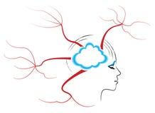 Kreatives Denken der Sinneskarte Stockfoto